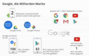 Google, the billion marks