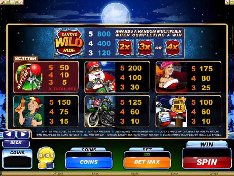 SCR888 Login Casino Santa's Wild Ride Slot Machine!2