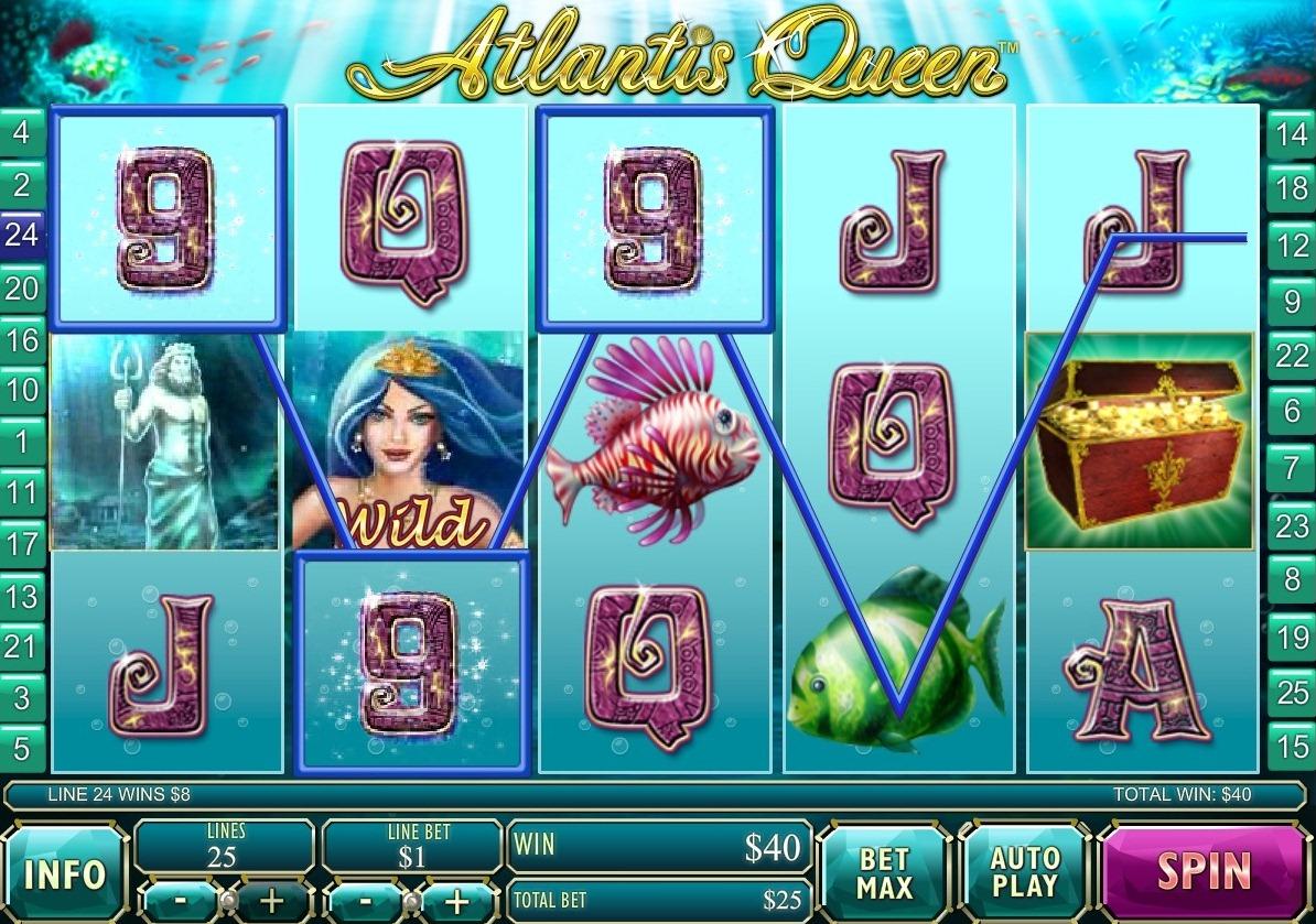 Casino online spiele bei gametwist gambling community benefit fund