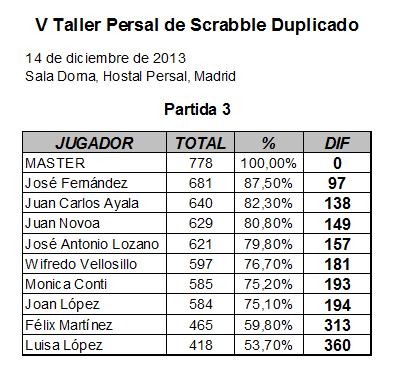 clasif_partida_3