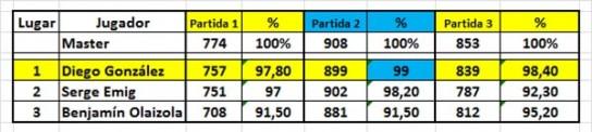 Duplicada-Porcentajes