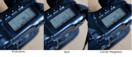 Photography metering Tutorial from get it Scrapped