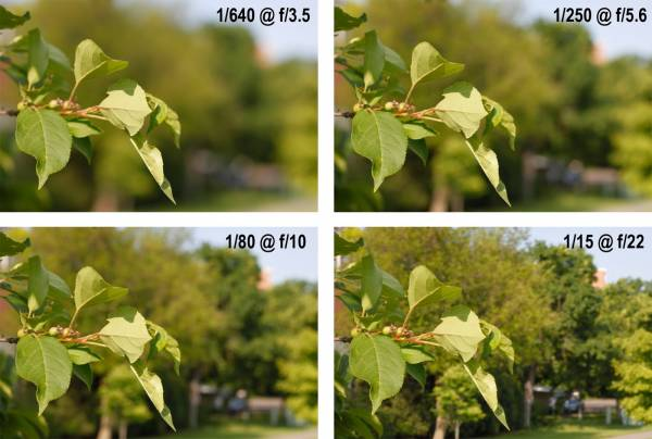 Depth of Field - More than Aperture