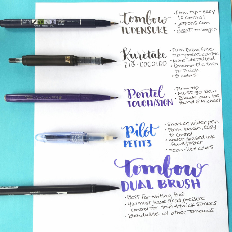 Tips Resources For Beginning Hand Lettering Scrap Booking