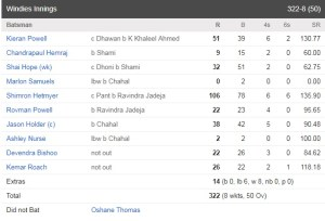 West Indies witnessed the Runs storm of Rohit and Virat Kohli 4