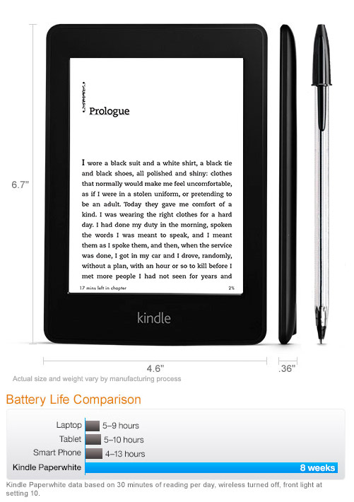 Kindle paperwhite tech gifts for teens