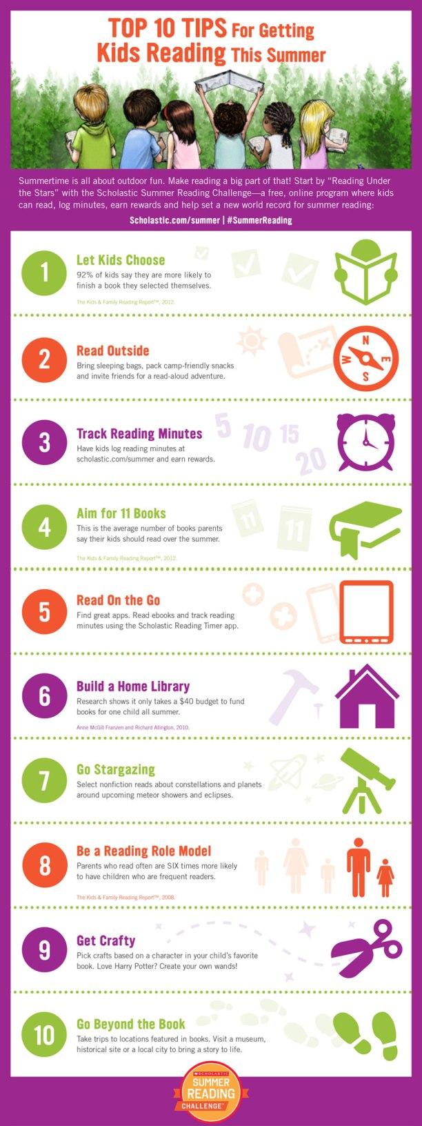top 10 summer reading challenge
