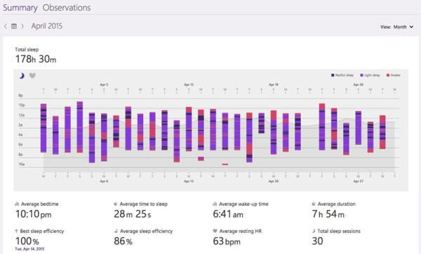 Microsoft Health Dashboard; sleep for a month tracked. #MicrosoftBlogger