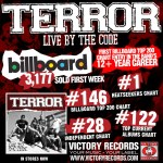 Terror charts