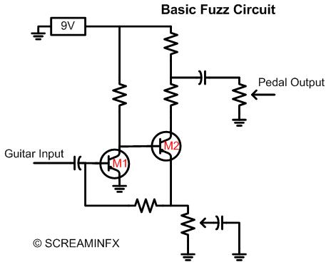 best fuzz pedal  learn about germanium vs silicon