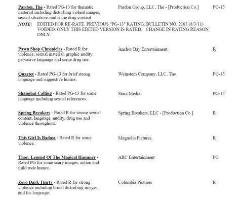 CARA/MPAA RATINGS BULLETIN For 11/21/12; Official MPAA Ratings for Zero Dark Thirty & More 4