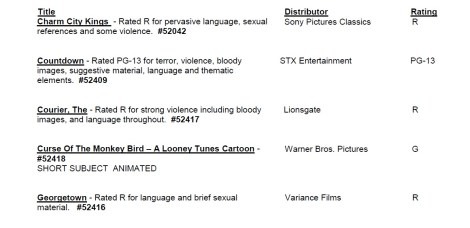 CARA/MPAA Film Ratings BULLETIN For 10/02/19; Official MPAA Ratings & Rating Reasons For 'Midway', 'Georgetown', 'Harriet' & More 2