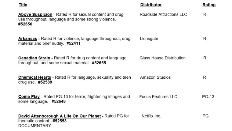 CARA/MPA Film Ratings BULLETIN For 03/18/20; Official MPA Ratings & Rating Reasons For 'Greyhound', 'Tesla', 'Arkansas' & More 7