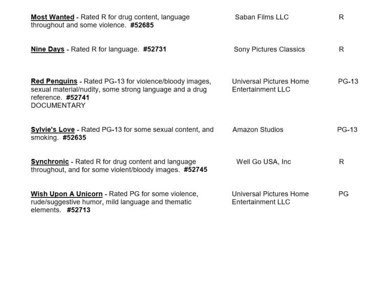CARA/MPA Film Ratings BULLETIN For 06/03/20; MPA Ratings & Rating Reasons For 'Godzilla vs. Kong', 'Synchronic', 'Most Wanted' & More 10