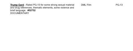 CARA/MPA Film Ratings BULLETIN For 06/10/20; MPA Ratings & Rating Reasons For 'The SpongeBob Movie: Sponge On The Run', 'Friendsgiving' & More 3