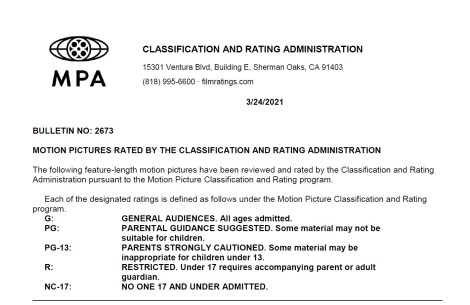 CARA/MPA Film Ratings BULLETIN For 03/24/21; MPA Ratings & Rating Reasons For 'Sing 2', 'The House Next Door' & More 2
