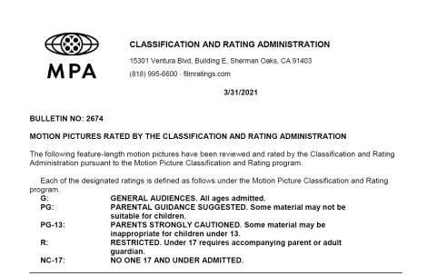CARA/MPA Film Ratings BULLETIN For 03/31/21; MPA Ratings & Rating Reasons For 'The Forever Purge', 'Batman: The Long Halloween Part 2' & More 2