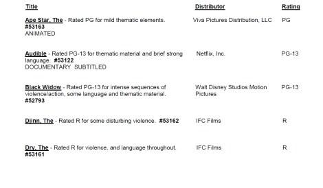CARA/MPA Film Ratings BULLETIN For 04/07/21; MPA Ratings & Rating Reasons For 'Black Widow', 'The Tomorrow War' & More 3
