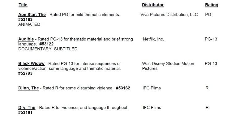 CARA/MPA Film Ratings BULLETIN For 04/07/21; MPA Ratings & Rating Reasons For 'Black Widow', 'The Tomorrow War' & More 9