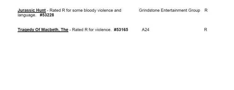 CARA/MPA Film Ratings BULLETIN For 05/26/21; MPA Ratings & Rating Reasons For 'Infinite', 'The Birthday Cake' & More 10