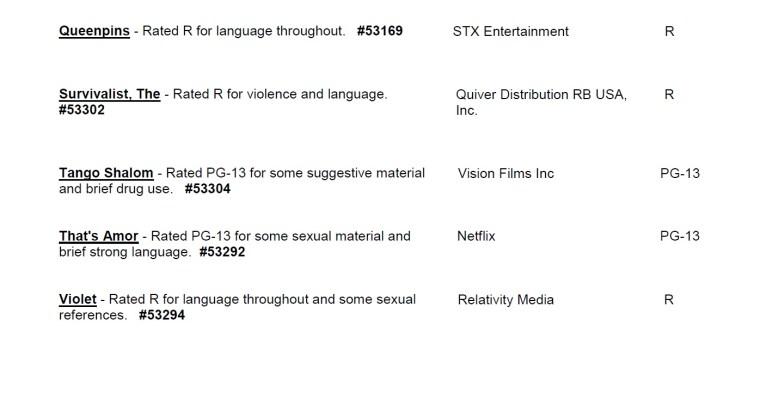 CARA/MPA Film Ratings BULLETIN For 07/14/21; MPA Ratings & Rating Reasons For 'Queenpins', 'Demonic' & More 11