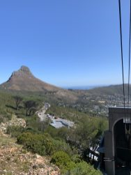 View of Lions Head Table Mountain