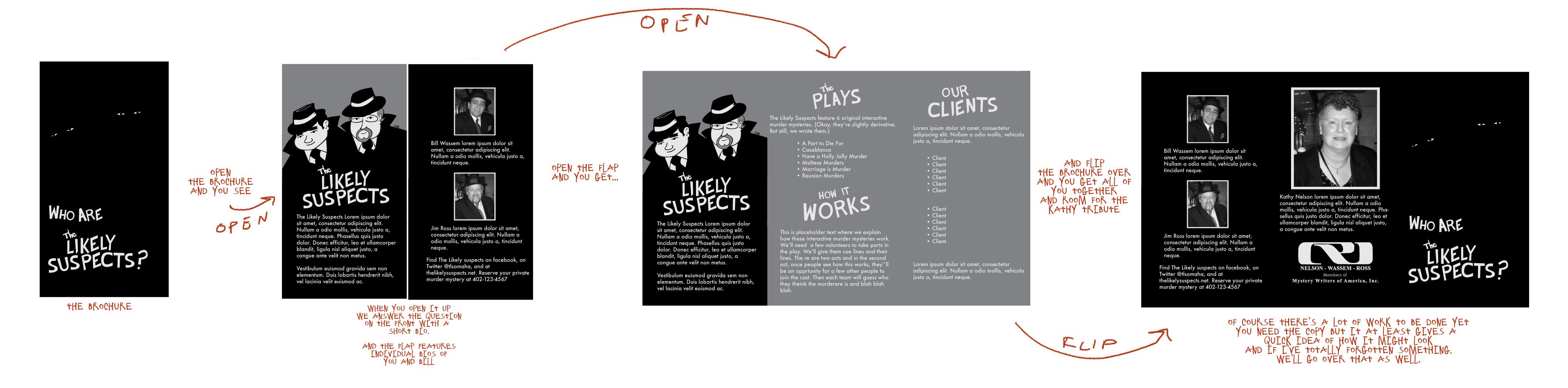 brochure layout, 2016