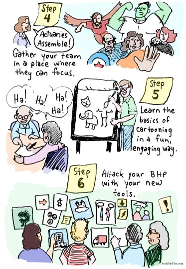 Step two in process to creating systems thinking approach for your business. Cartoon of process by David Borden.