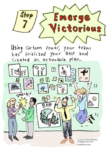 Step three in process to creating systems thinking approach for your business. Cartoon of process by David Borden.