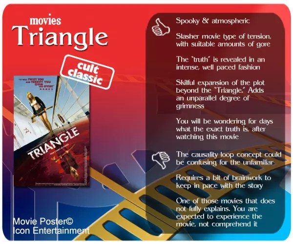 Triangle movie review. 5 thumbs up and 3 thumbs down.