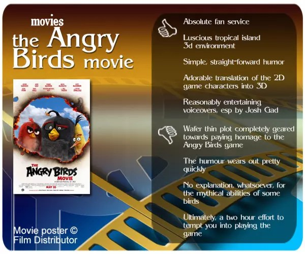 You would enjoy The Angry Birds Movie, but only if you're a big fan of the game.