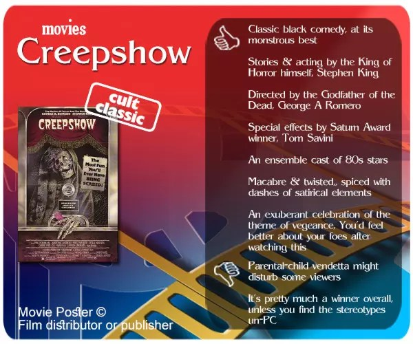 One of the most beloved horror anthologies from the 80s, Creepshow is a tour de force by three celebrated masters of the horror genre.