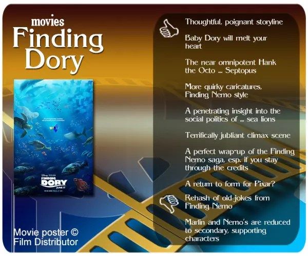 Find Dory movie review.
