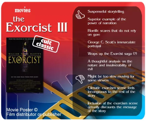 The Exorcist III review - 6 thumbs up and 3 thumbs down.