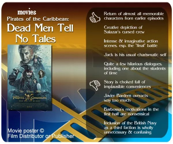 Pirates of the Caribbean: Dead Men Tell No Tales review - 5 thumbs up and 4 thumbs down.