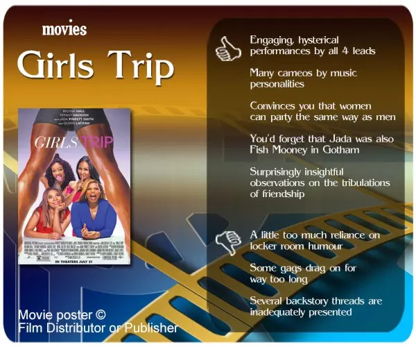 Girls Trip review - 5 thumbs up and 3 thumbs down.