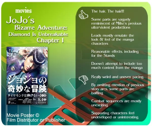 JoJo's Bizarre Adventure: Diamond Is Unbreakable Chapter 1 review - 5 thumbs up and 4 thumbs down.