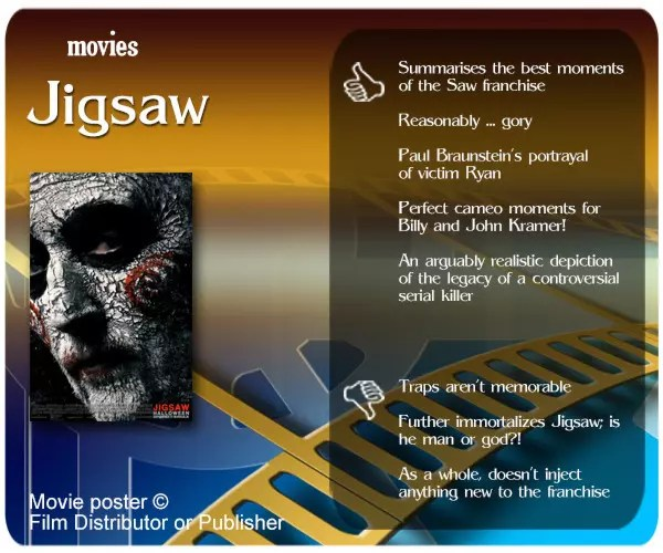 Jigsaw (2017 Movie) review