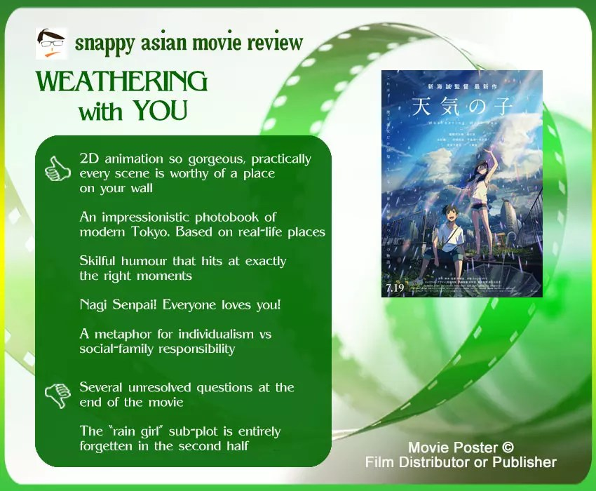 Weathering with You Review: 5 thumbs-up and 2 thumbs-down.