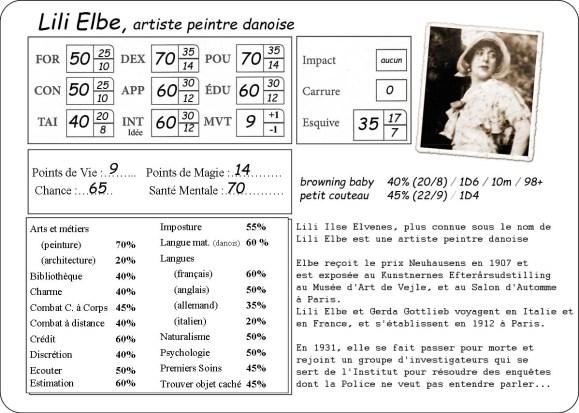 Fiche de pnj Lili Elbe (Appel de Cthulhu)