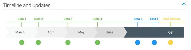 Lanzamiento betas Android Q