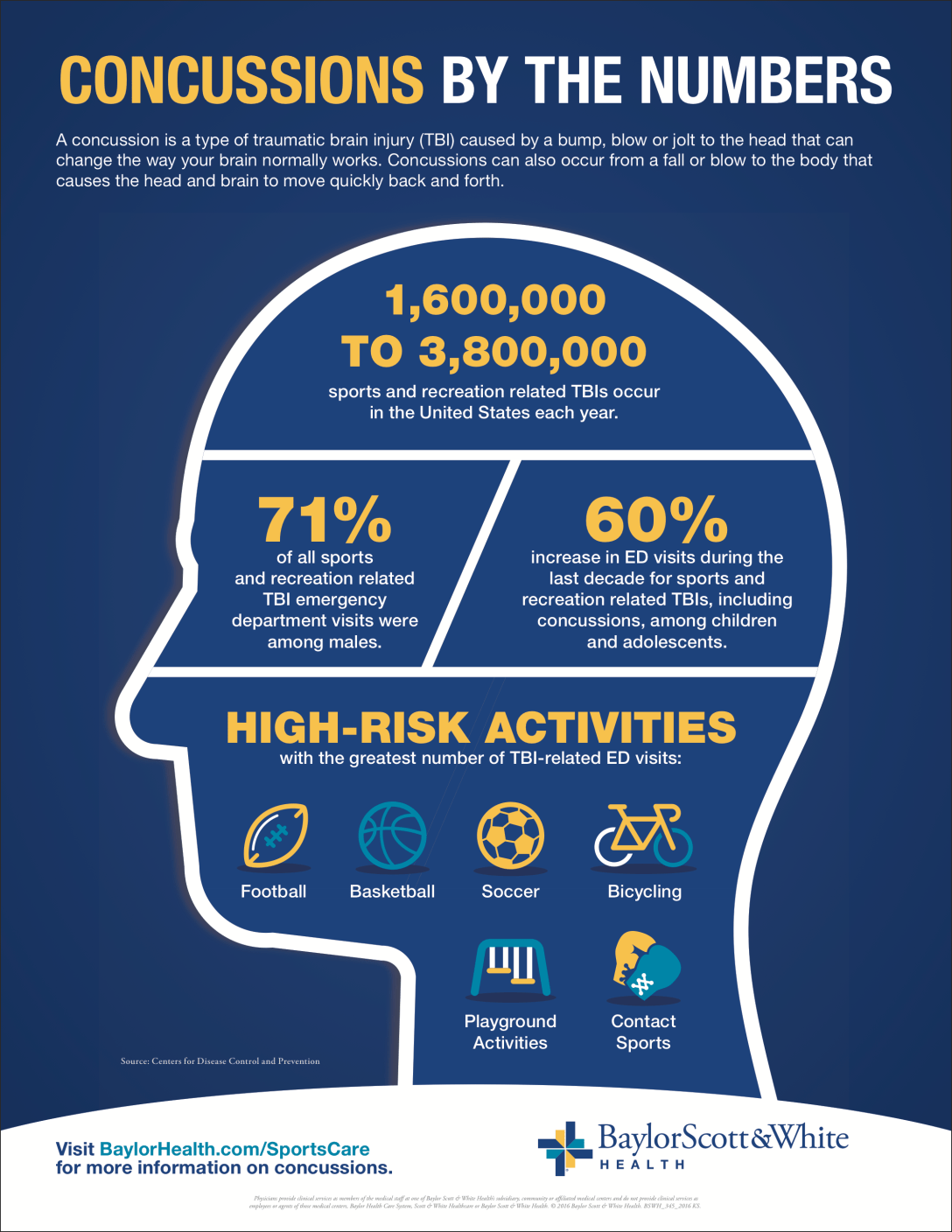 concussions-infographic