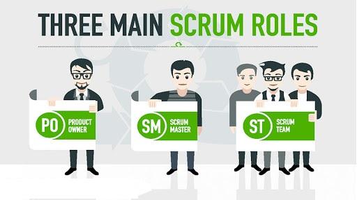 ScrumAA Scrum Roles