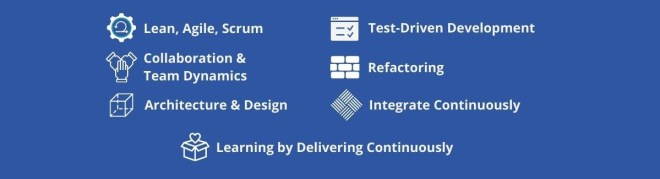 A-CSD Scrum Alliance Learning Objectives