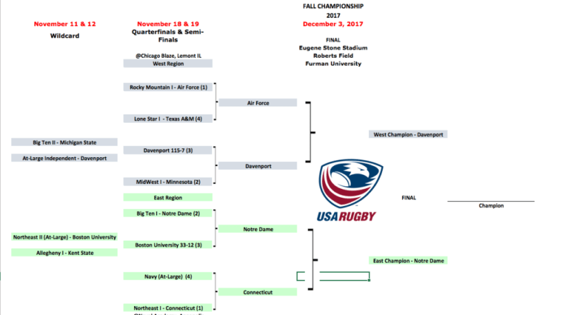 2017-18 USA RUGBY WOMEN'S COLLEGE DIVISION I PLAYOFFS