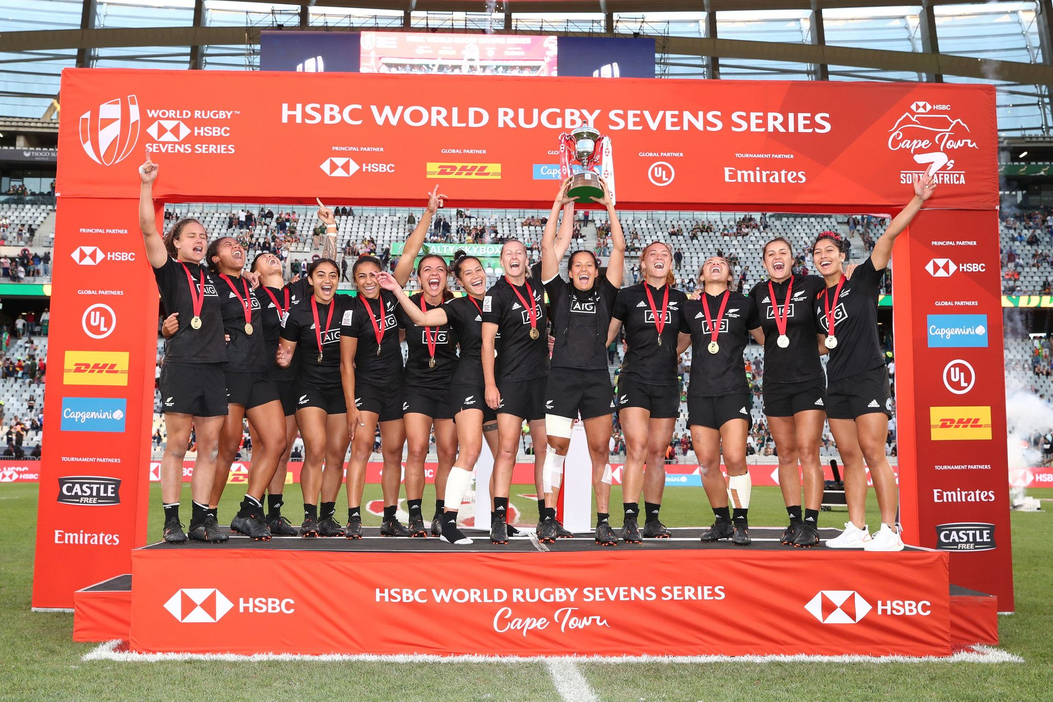 2019 Cape Town 7s Champion - New Zealand