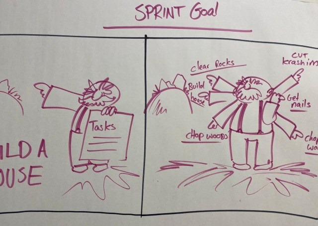 Sprint goal