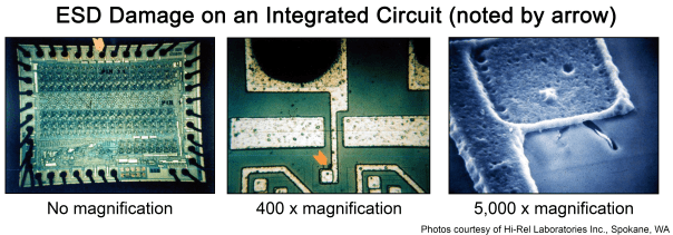 ESD Damage on an Integrated Circuit