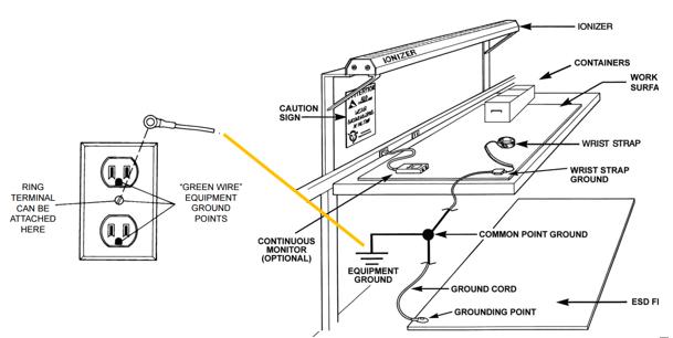 Example-EPA-Area