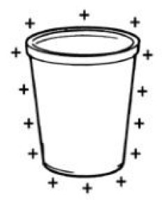 Plastic cup with charged electrons